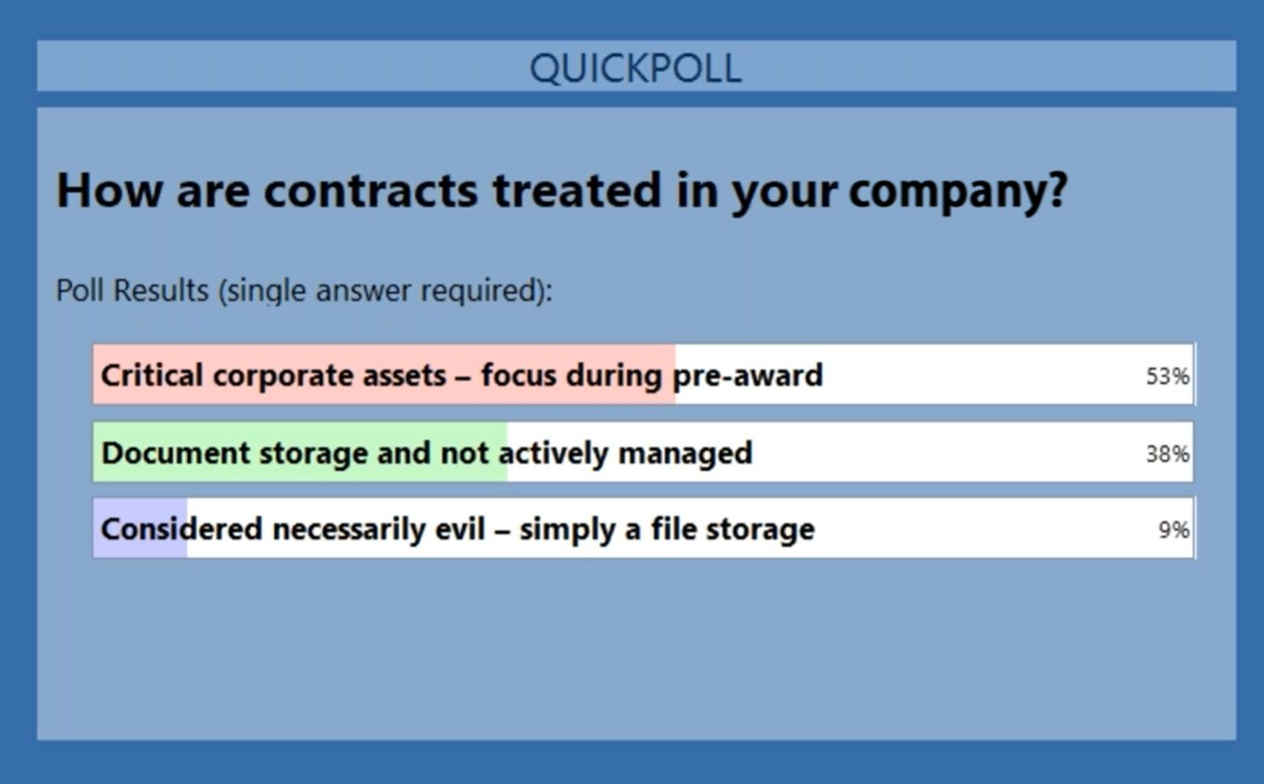 How are contracts treated at your company