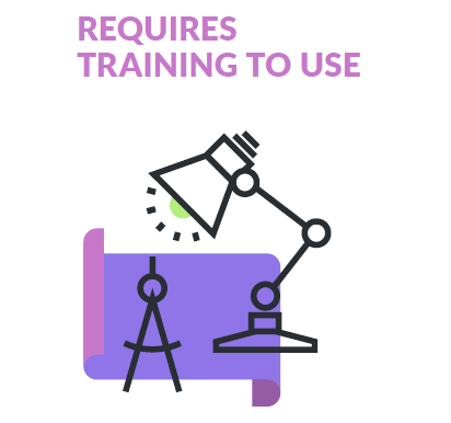 Signs of Shelfware: Training Troubles